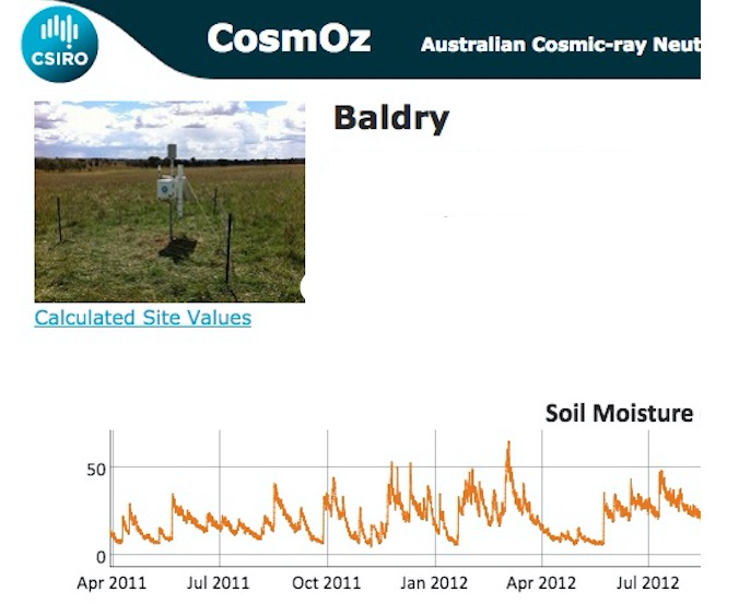 CosmOz -using space radiation to estimate soil water